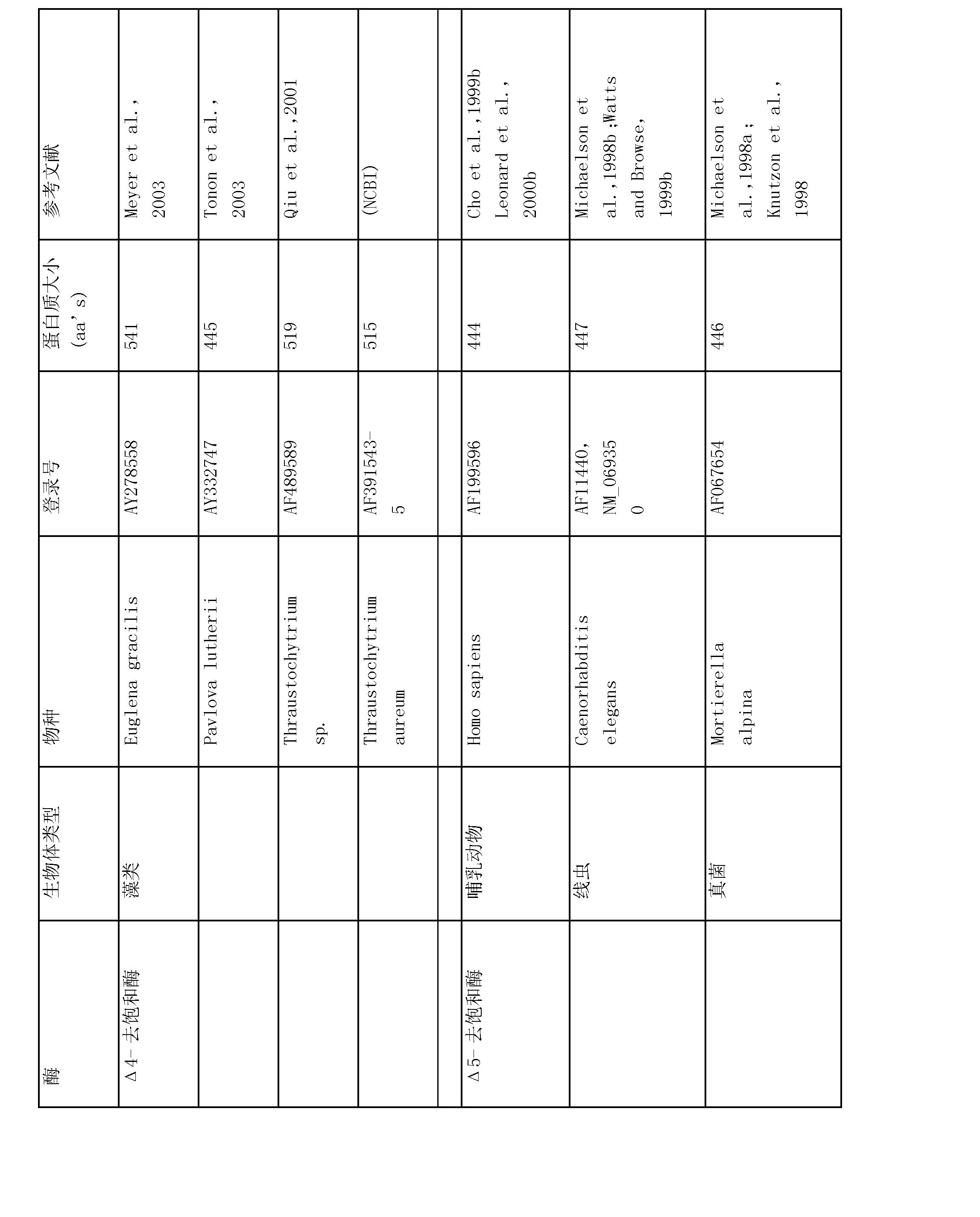 cytochrome b5-like heme/steroid binding domain