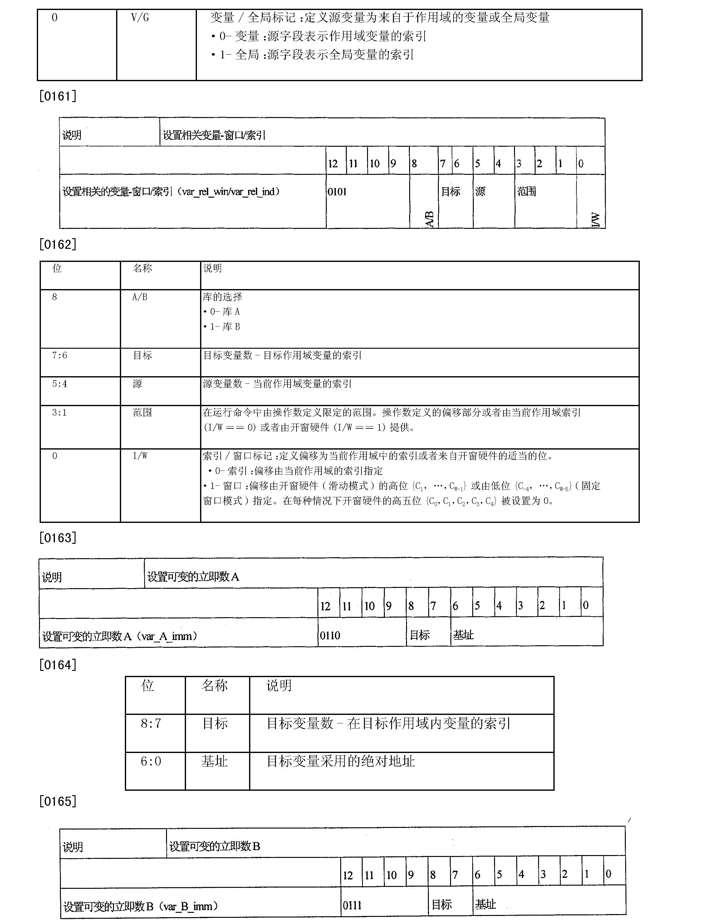 密码处理单元以及乘法器