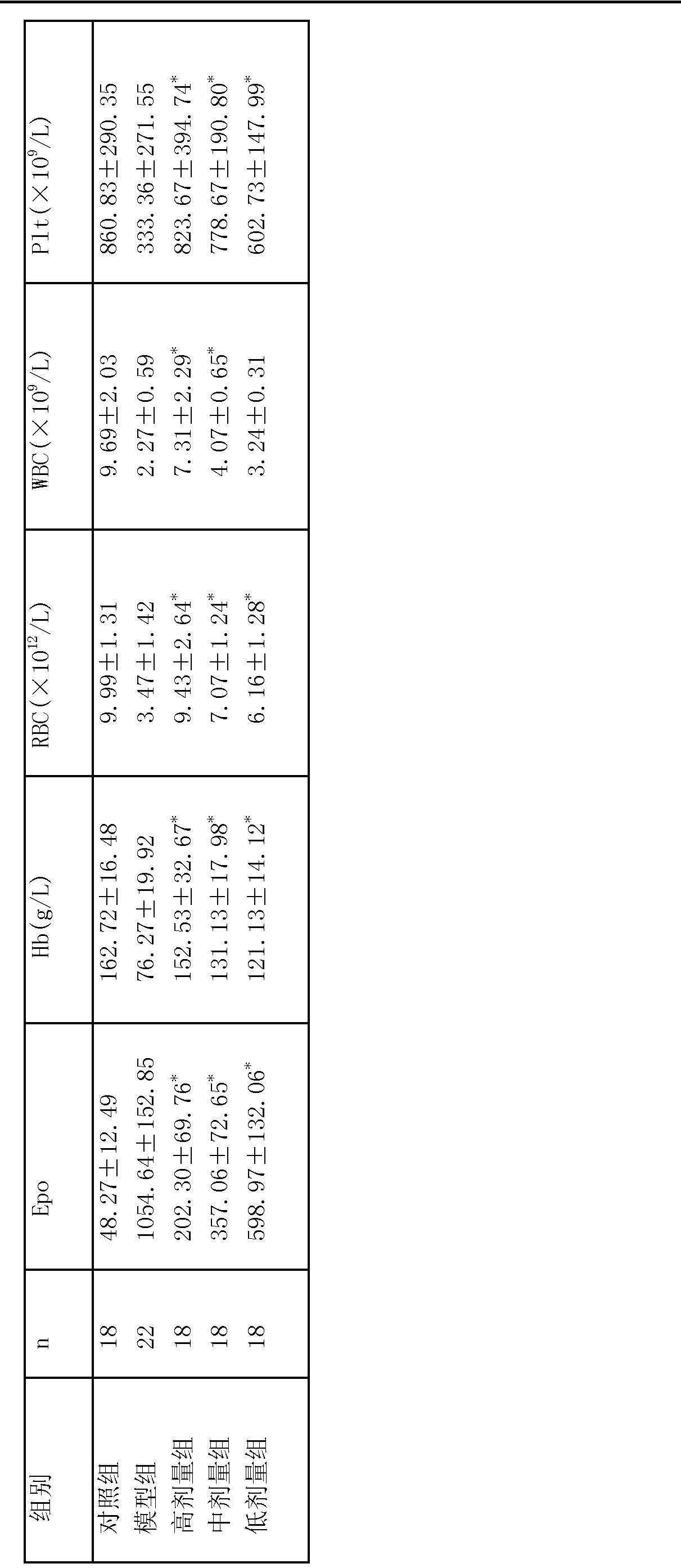 [0048] 实施例2 : [0049] 其他同实施例1,原料用量根据浓度等计算,应保证最终所含组分重量比如下:核苷酸100、精氨酸25、赖氨酸25、半胱氨酸15、甘氨酸30、组氨酸25、卵磷脂120、脑磷脂60、 维生素E0. 5、维生素C6、叶酸0. 03、维生素B2O. 06、维生素B6O. 06、维生素B12O. 0001、铁1、 锌0.