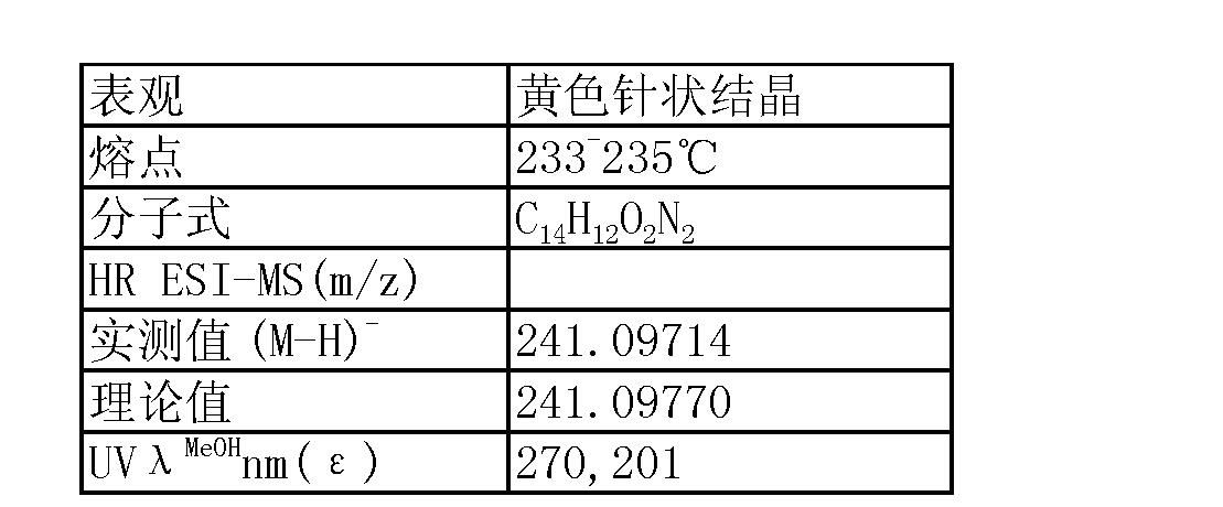 Figure cn101284008bd00102