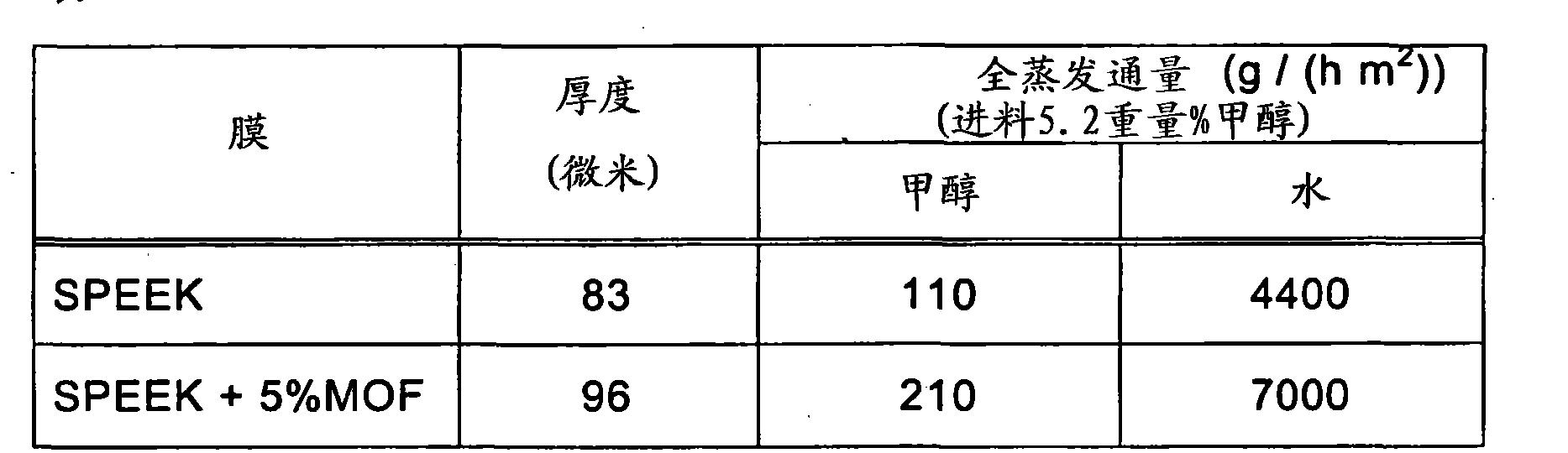 speek,其包含下面结构的重复单元:[0022]5[0023]