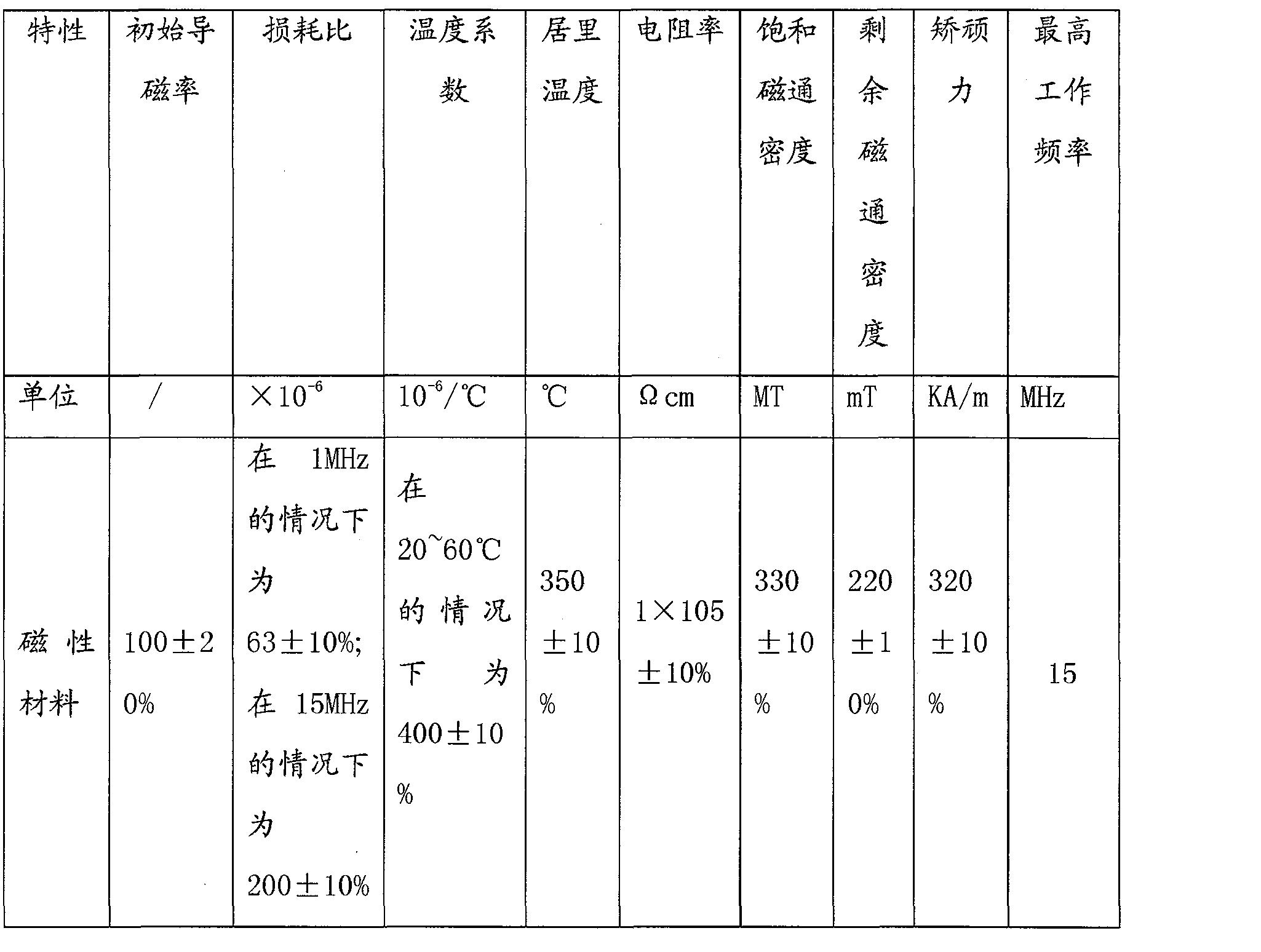 所述滤波器是7阶椭圆低通滤波器