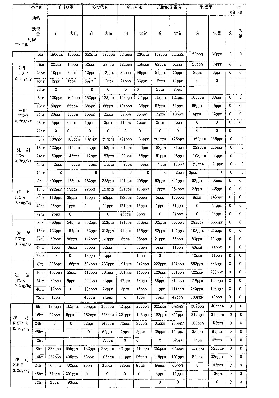 恋曲1990 曲谱