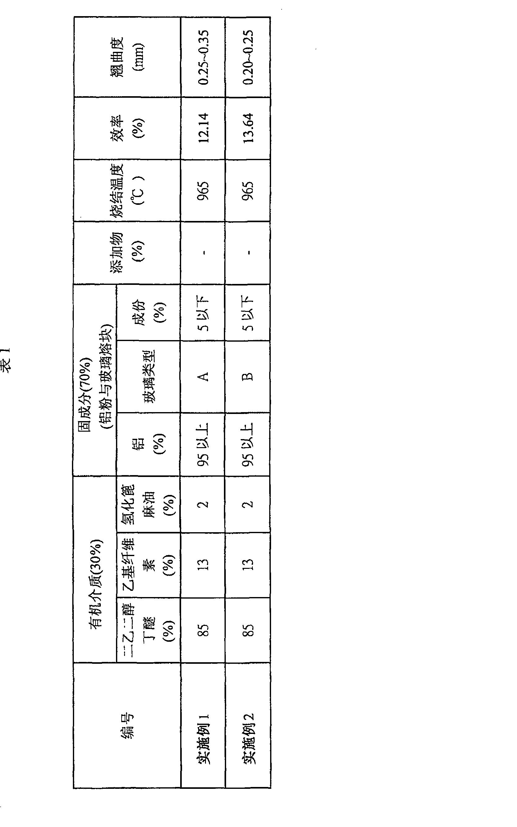 [0050] 实验组分别为实施例I、实施例2、实施例3、实施例4、实施例5、实施例6、实施例 7、实施例8、实施例9以及实施例10,并与对照组作比较。观察本发明的太阳能电池的短路电流、开路电压、填充因子、翘曲与温度以及转换效率与温度的关系。以单晶硅晶面100而言,其P-型芯片电阻率为I.