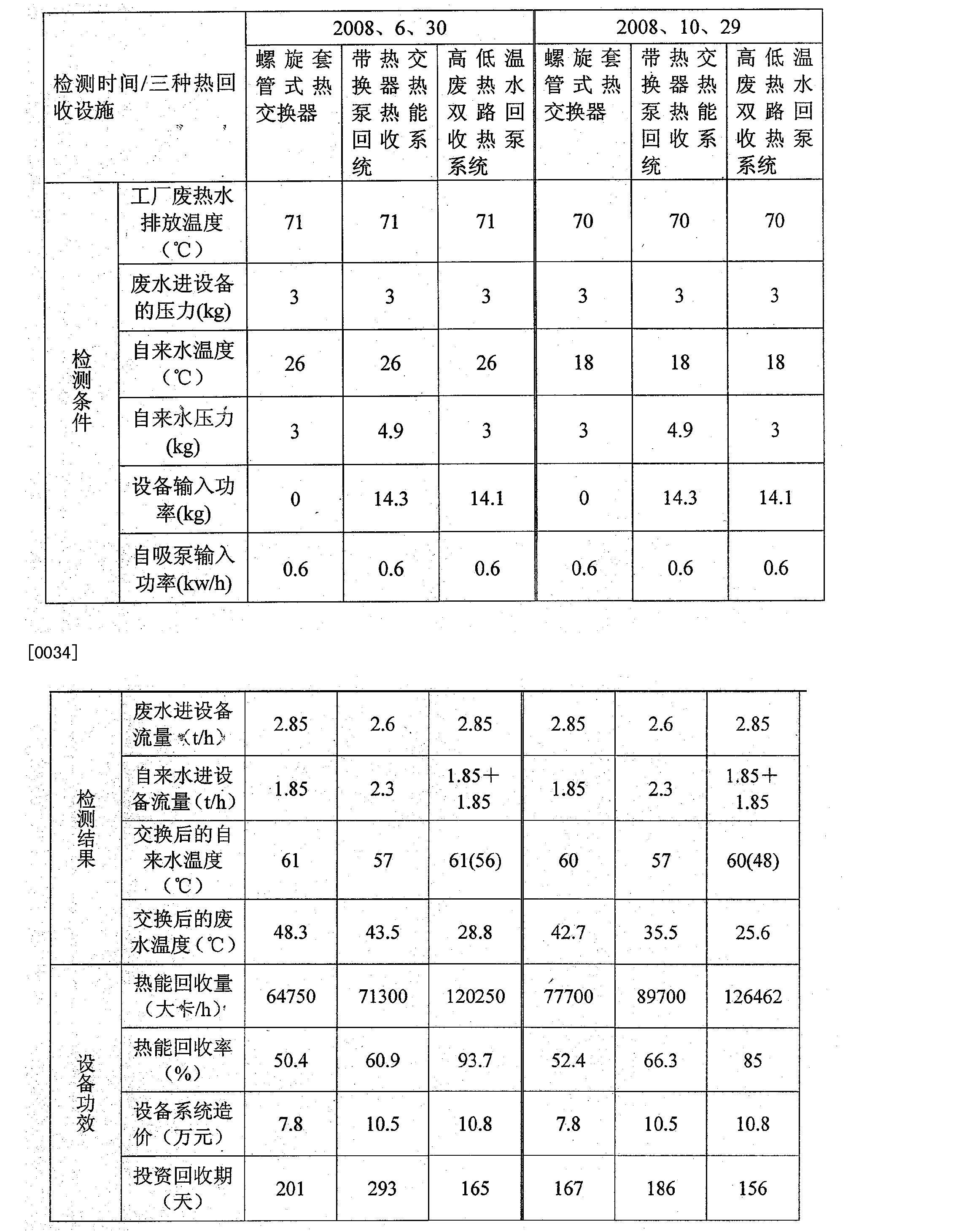 电路 电路图 电子 原理图 2267_2924 竖版 竖屏