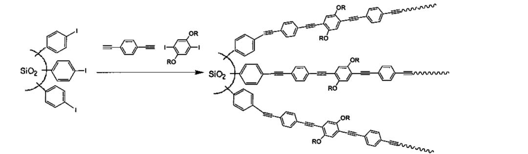 [0012] 荧光共轭聚合物纳米粒子传感材料的制备方法包括如下步骤: [0013] 1)将50〜200mg 4_碘-N_(3_三甲氧基硅基丙基)苯甲酰胺溶于5〜15mL四氢 呋喃,缓慢滴加到分散了 200mg氧化硅纳米颗粒的无水甲苯10〜IOOmL中,在氩气气氛中 110C回流20小时,反应液经高速离心,所得沉淀依次用无水甲苯、四氢呋喃、N, N- 二甲基 甲酰胺洗涤,最后分散到12mLN,N-二甲基甲酰胺中备用; [0014] 2)将6mL步骤1)中制得的经修饰的氧化硅纳米颗粒的N,N- 二甲基甲酰胺