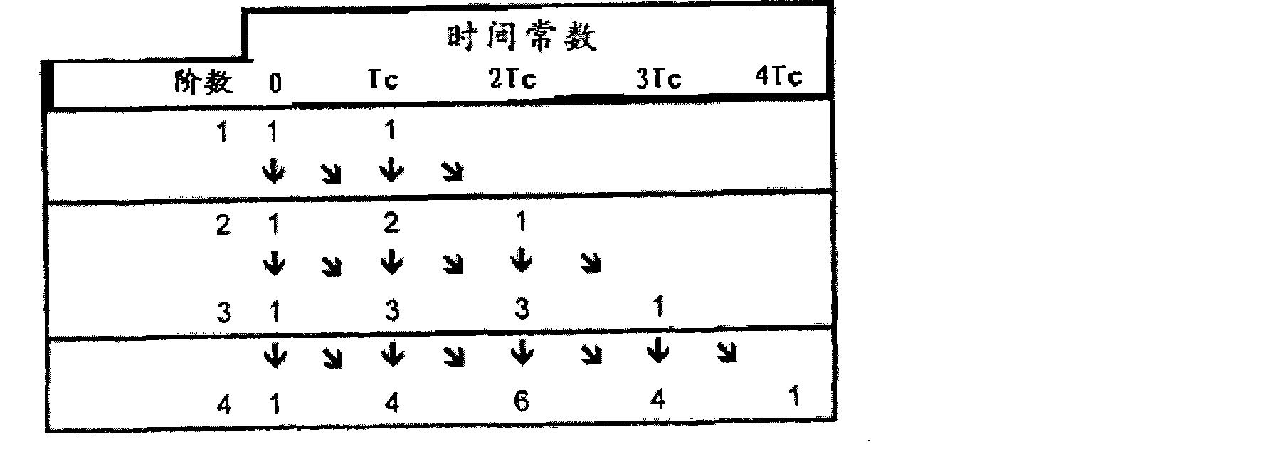 一阶rc阶跃响应电路