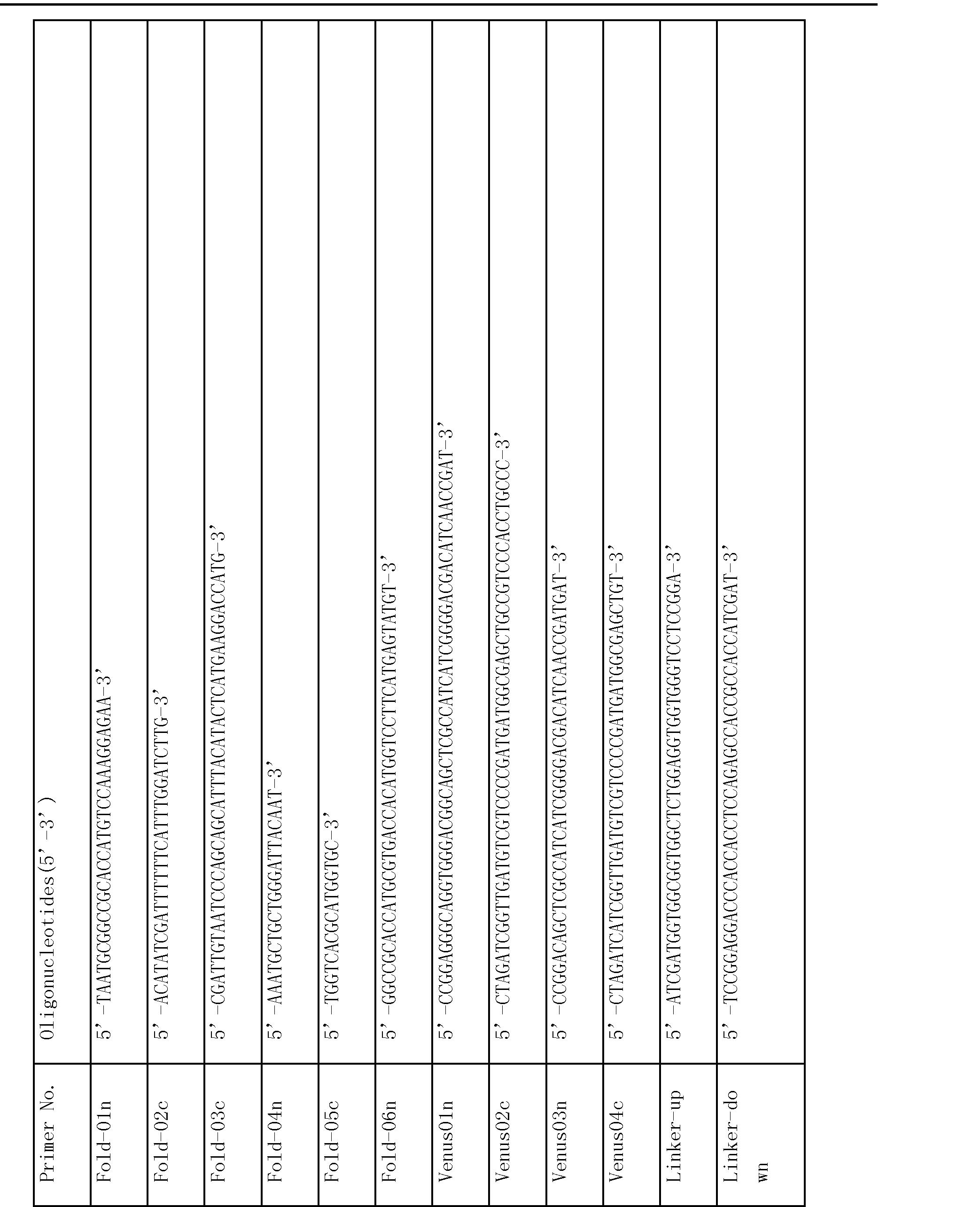 平板克隆形成实验步骤