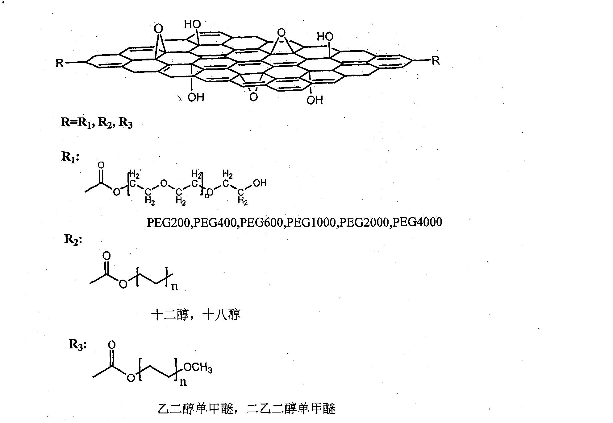 分散性能的功能化氧化石墨烯
