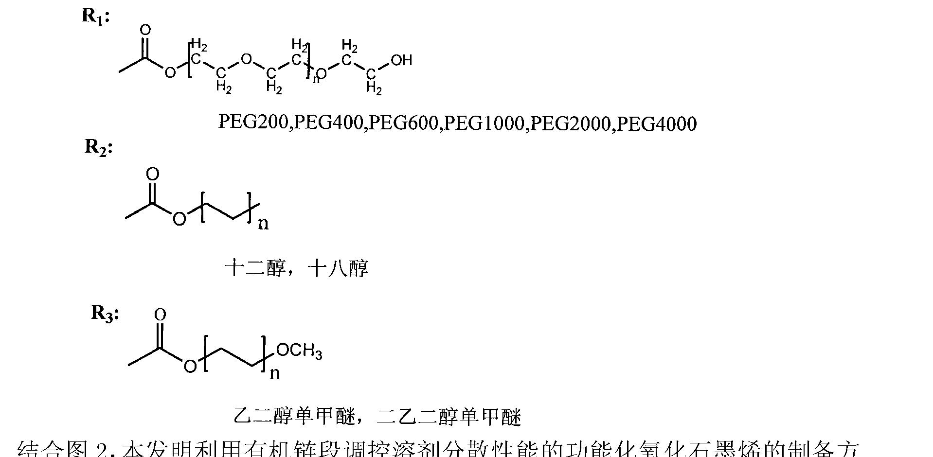 的功能化氧化石墨烯
