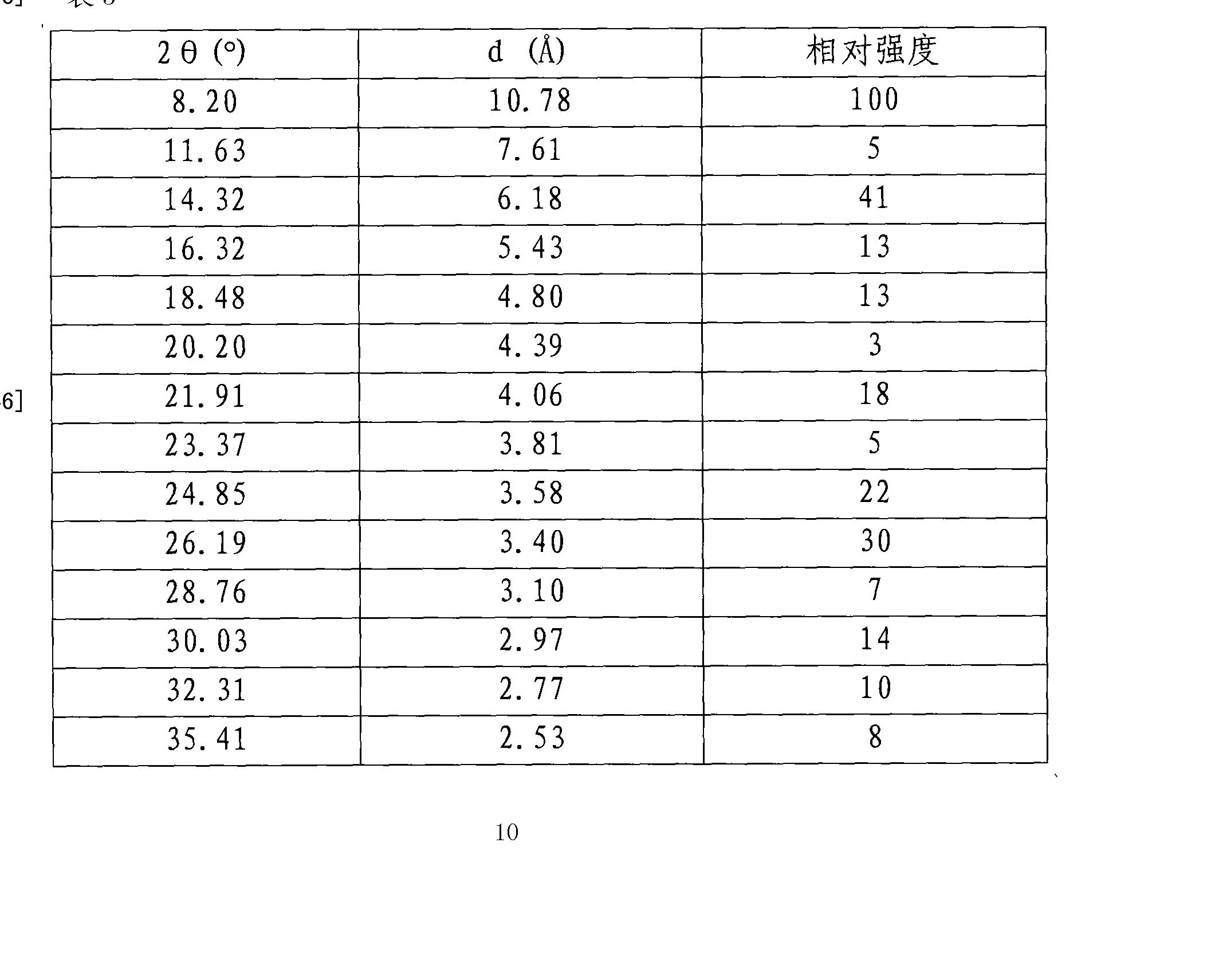 30克氯化镁晶体