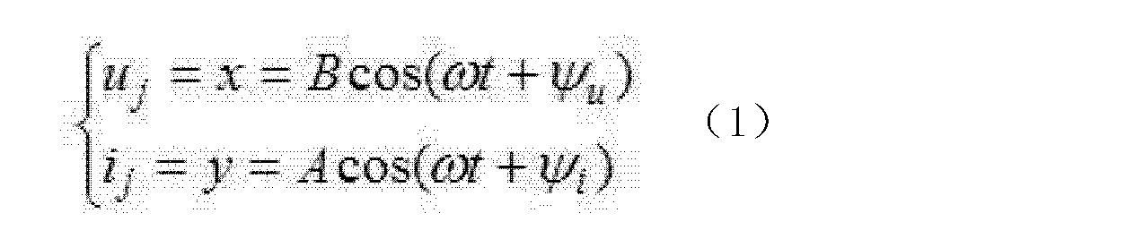 将(i)式的电压信号相位加