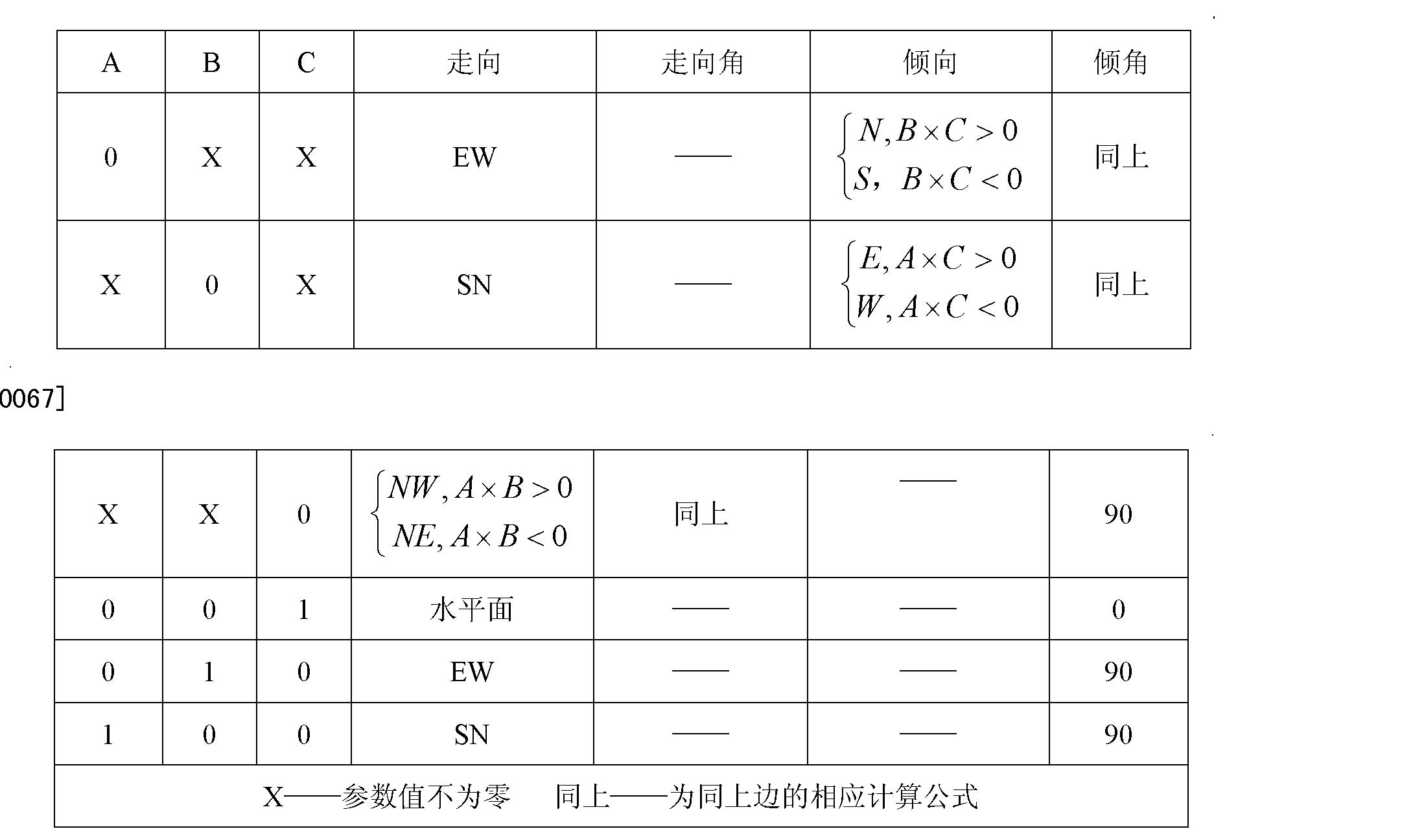 本发明中采用三点确定平面和多点法拟合结构