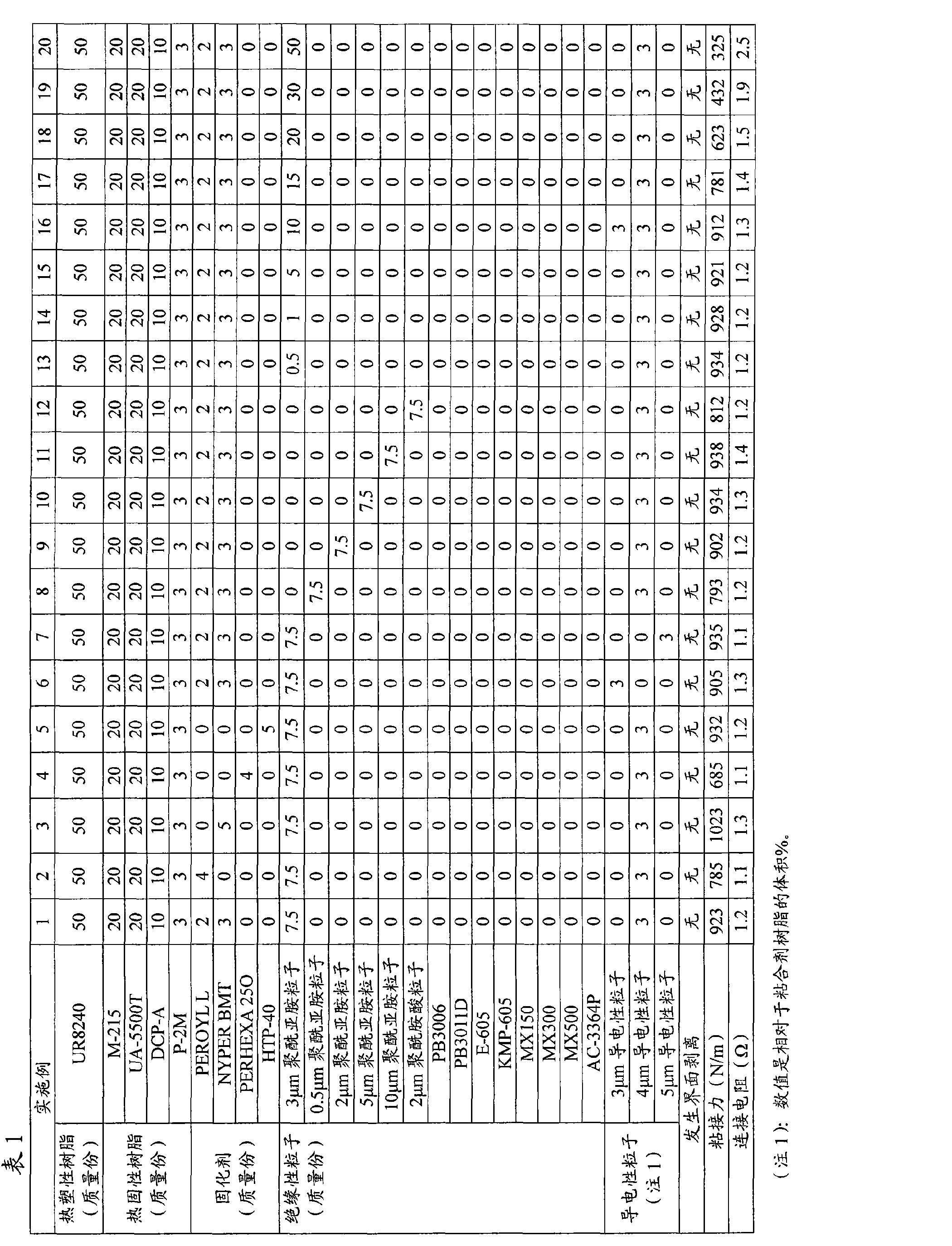 电路连接材料