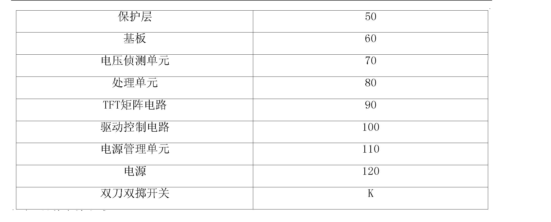 具体实施方式 [0017] 请参阅图1,为本发明支持手写与触摸位置识别的电子纸装置的具体结构图。该支持手写与触摸位置识别的电子纸装置I包括导电层10、若干像素电极20、电泳层30以及公共电极层40。其中,该导电层10靠近电子纸装置I的观看面一侧,该若干像素电极分布在一个平行于该导电层10、电泳层30以及公共电极层40的平面上,该导电层10与该若干像素电极20之间还包括一隔离层12,该隔离层12包括若干绝缘栅格121,该隔离层12用于在用户未触摸该电子纸装置I时将该导电层10与若干像素电极20分离。该电泳