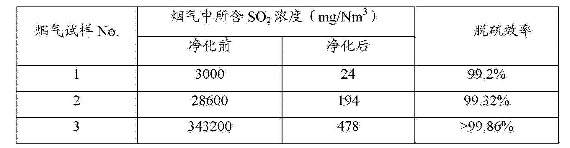 高分子有机胺脱硫剂的制备方法