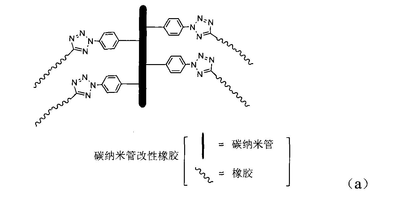 [0014] 本发明所公开的制备方法步骤(3)中的Cu催化剂为Cul,CuBr, (PPh3)3CuBr,(PPh3)3CuI 中的一种,优选 CuI 和(PPh3) 3CuBr0 [0015] 本发明所公开的含碳纳米管的改性橡胶,由于碳纳米管与橡胶通过共价键连接,提高了碳纳米管在橡胶中的分散性,从而增强碳纳米管和橡胶之间的作用力。碳纳米管非常高的强度,韧性和硬度,以及在橡胶基体中的均匀分散极大的增强了改性橡胶的机械性能,如拉伸强度和断裂伸长率等,扩大了改性橡胶的使用范围。试验证明,本发明所公开的碳纳米