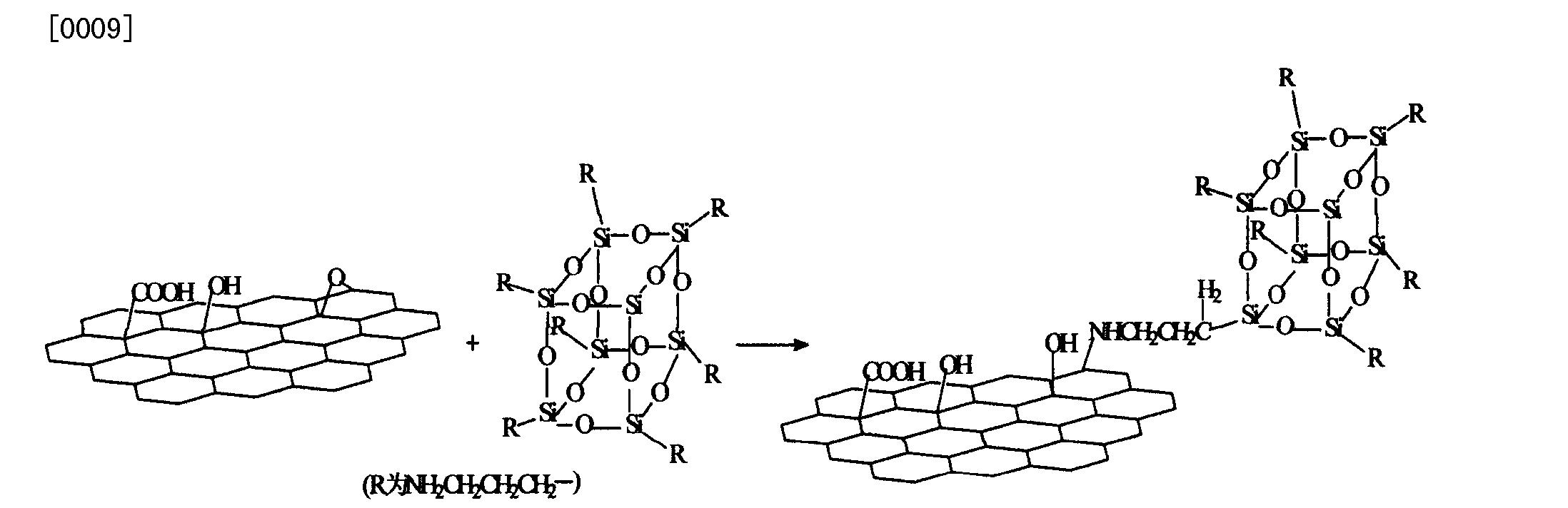 所得氧化石墨烯接枝poss结构式如下:[0009]