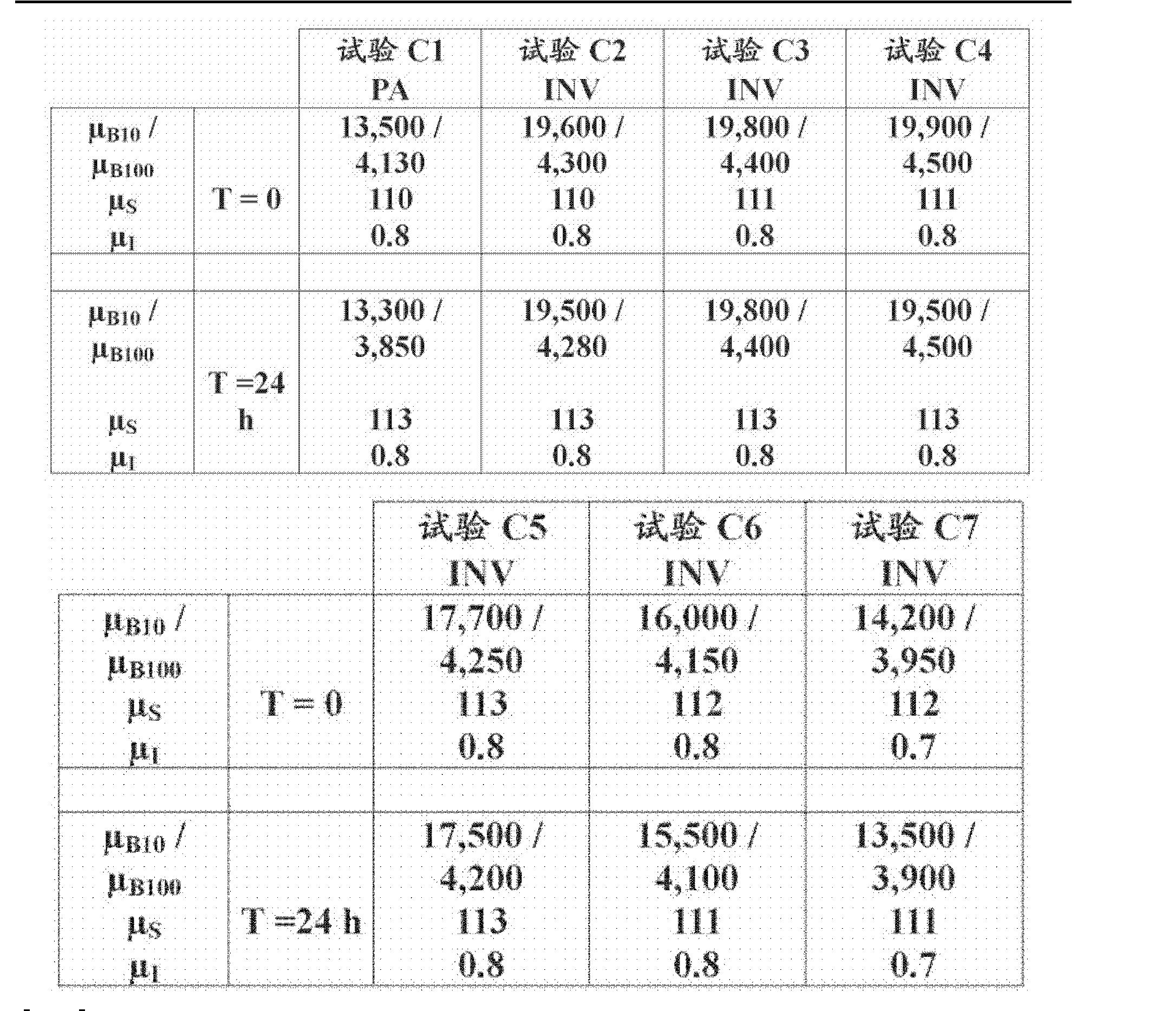 [0019] R = C15H31^n [0020]  = 0,2,4,6 [0021]式(I) [0022] 在本领域的状态中,没有人提出这种结构可能被用于制造用于组成HEUR缔合增稠剂的缔合单体。因此,精炼非污染性原料,所述原料不是得自化石燃料,并且可容易大量获得。 [0023] 另外,已证实,当所述增稠剂用于含水组合物时,其导致特别有益的流变行为。如由举例说明本发明的试验所演示的,在大的剪切梯度间隔内实现了增稠效果:因此,可以向终端用户提供合格范围的产品。最后,颜料相容性没有变差,而这在现有技术中