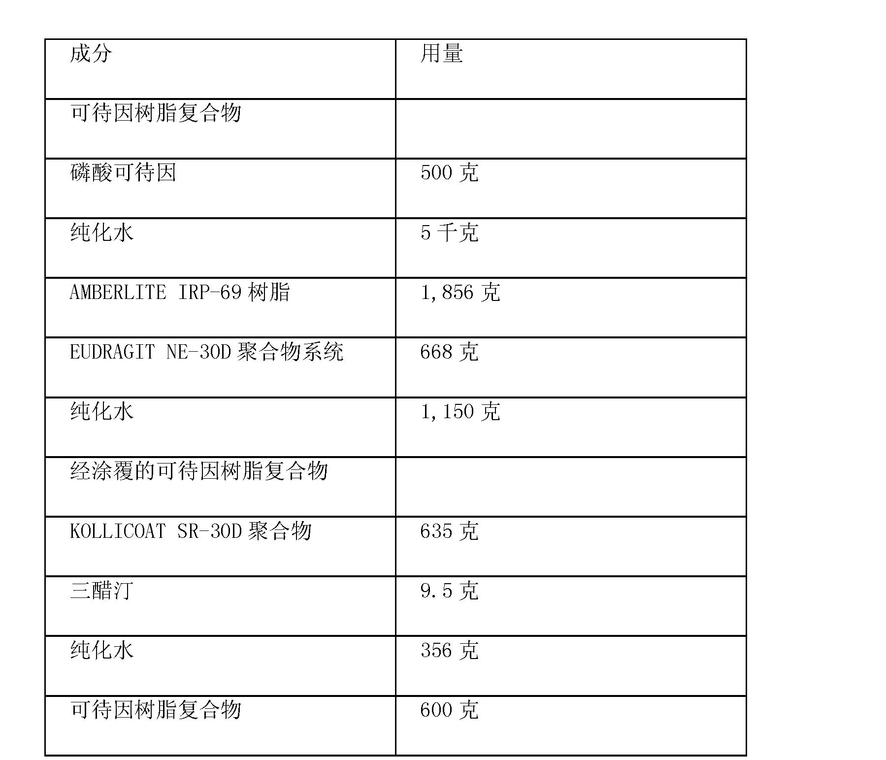 经涂覆的可待因树脂复合物的制备[0139]