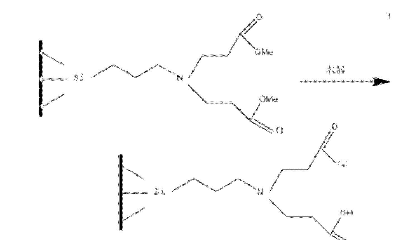 一种改性氧化石墨烯及其制备