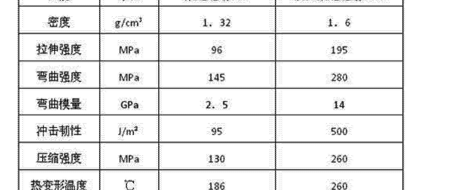 置于各种容器中; (2)将聚醚醚酮,聚四氟,聚醚砜,聚苯硫醚和二氧化钛置