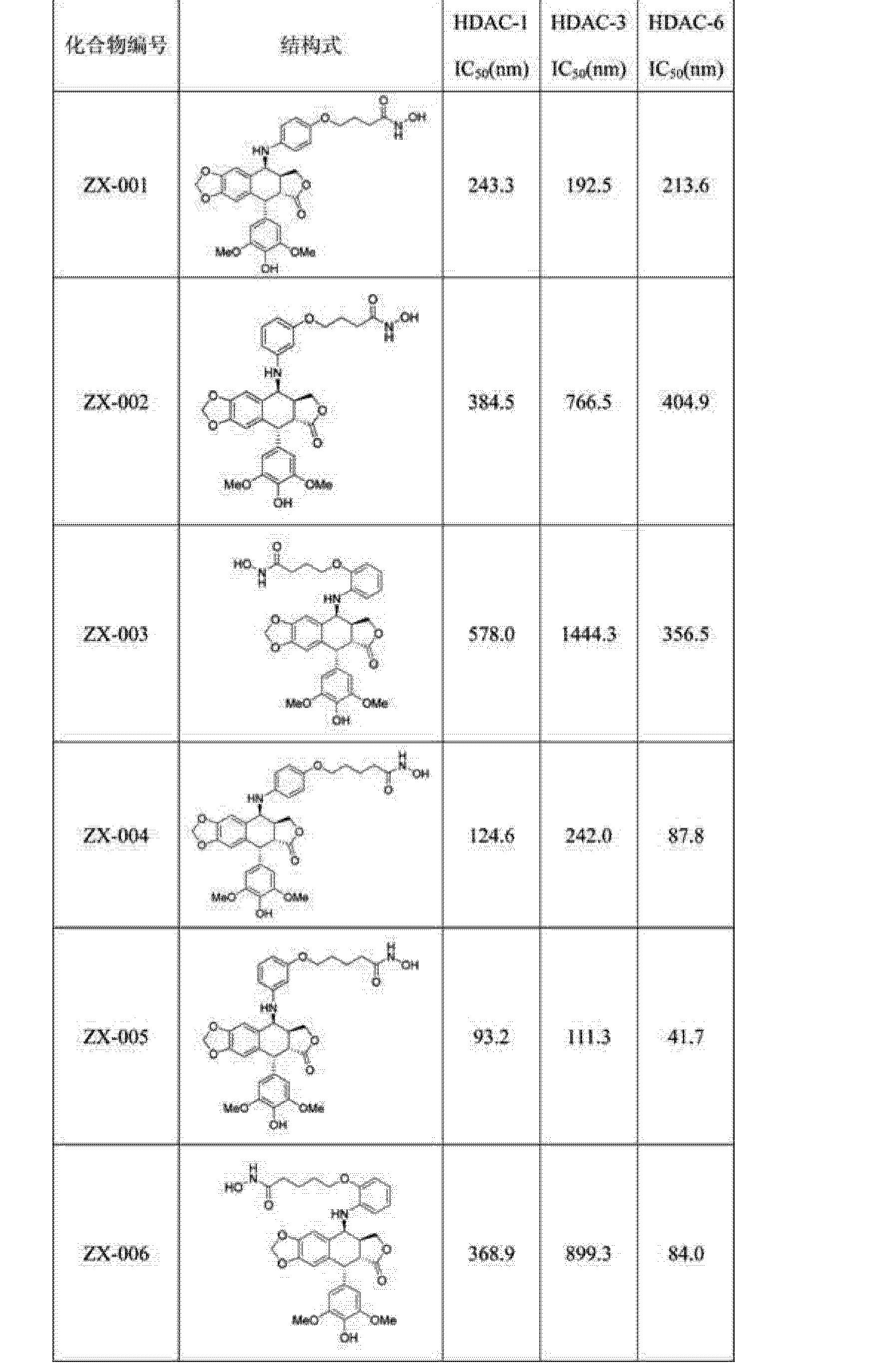 含有异羟肟酸结构的表鬼臼毒化合物及制备方法和用途