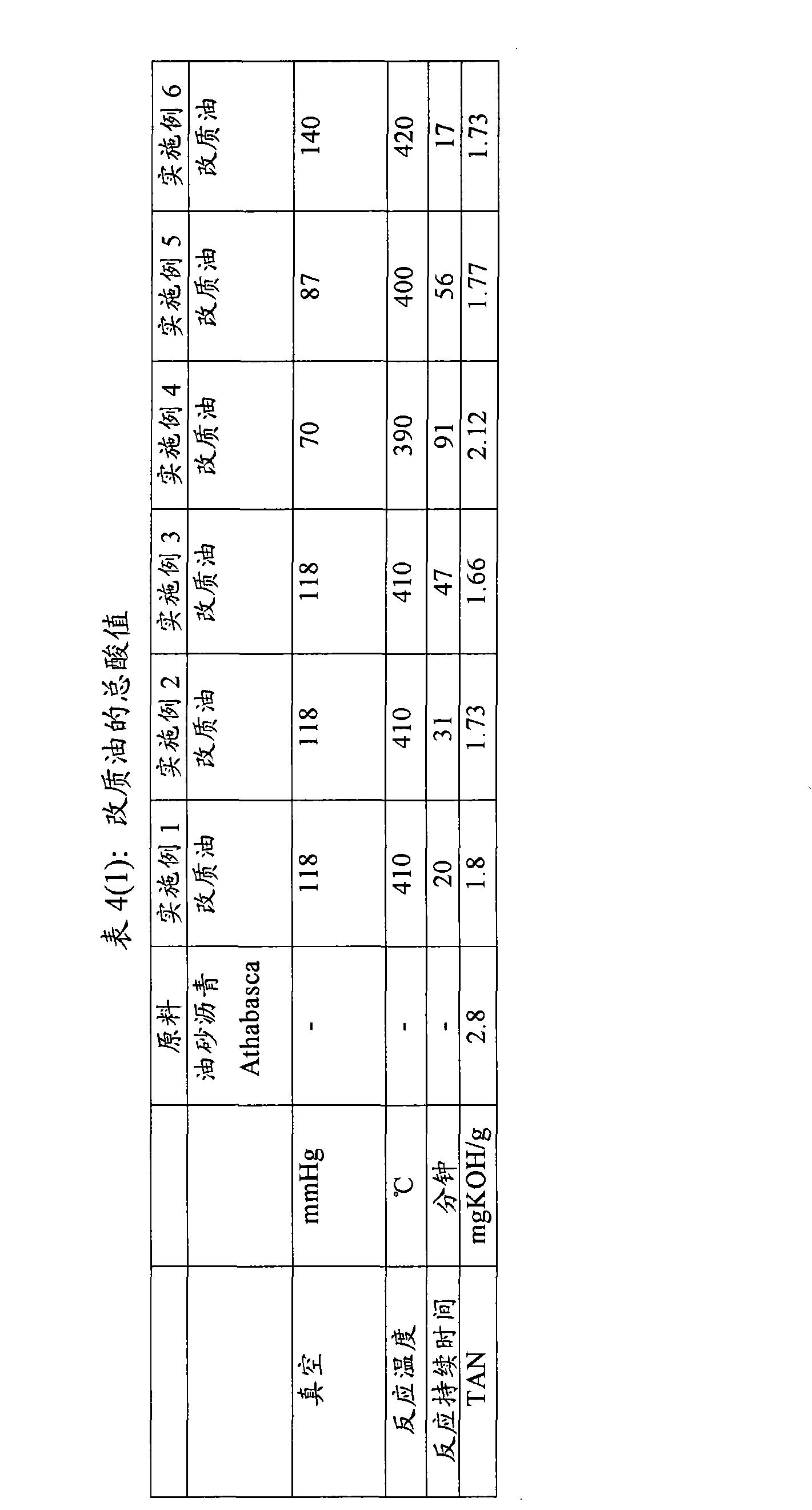 专利cn102686708a - method