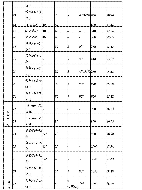 螺杆挤出机结构图; 专利cn102741033a