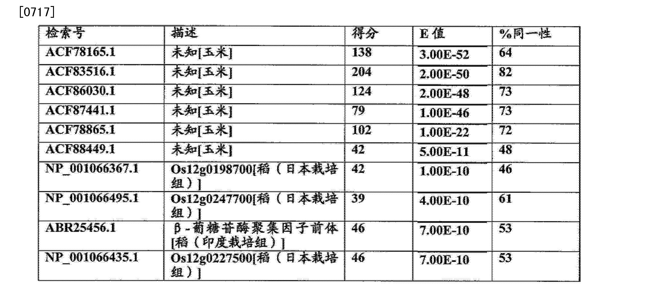 De Novo Assembly of Chickpea Transcriptome Using Short ...
