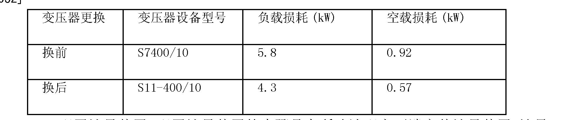 图3是配电变压器Γ型等值电路图