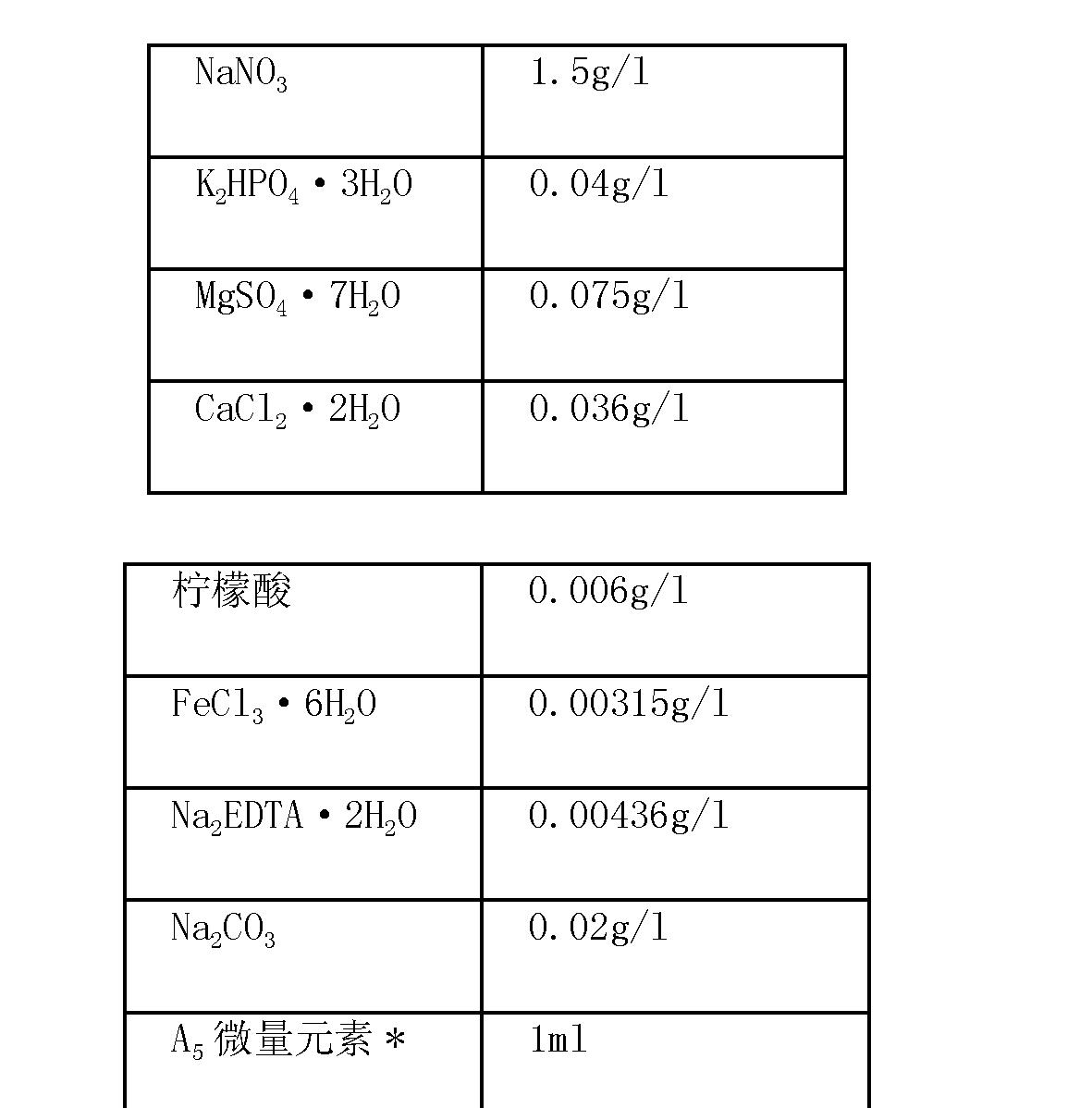 *a5微量元素的组成成分[0078]