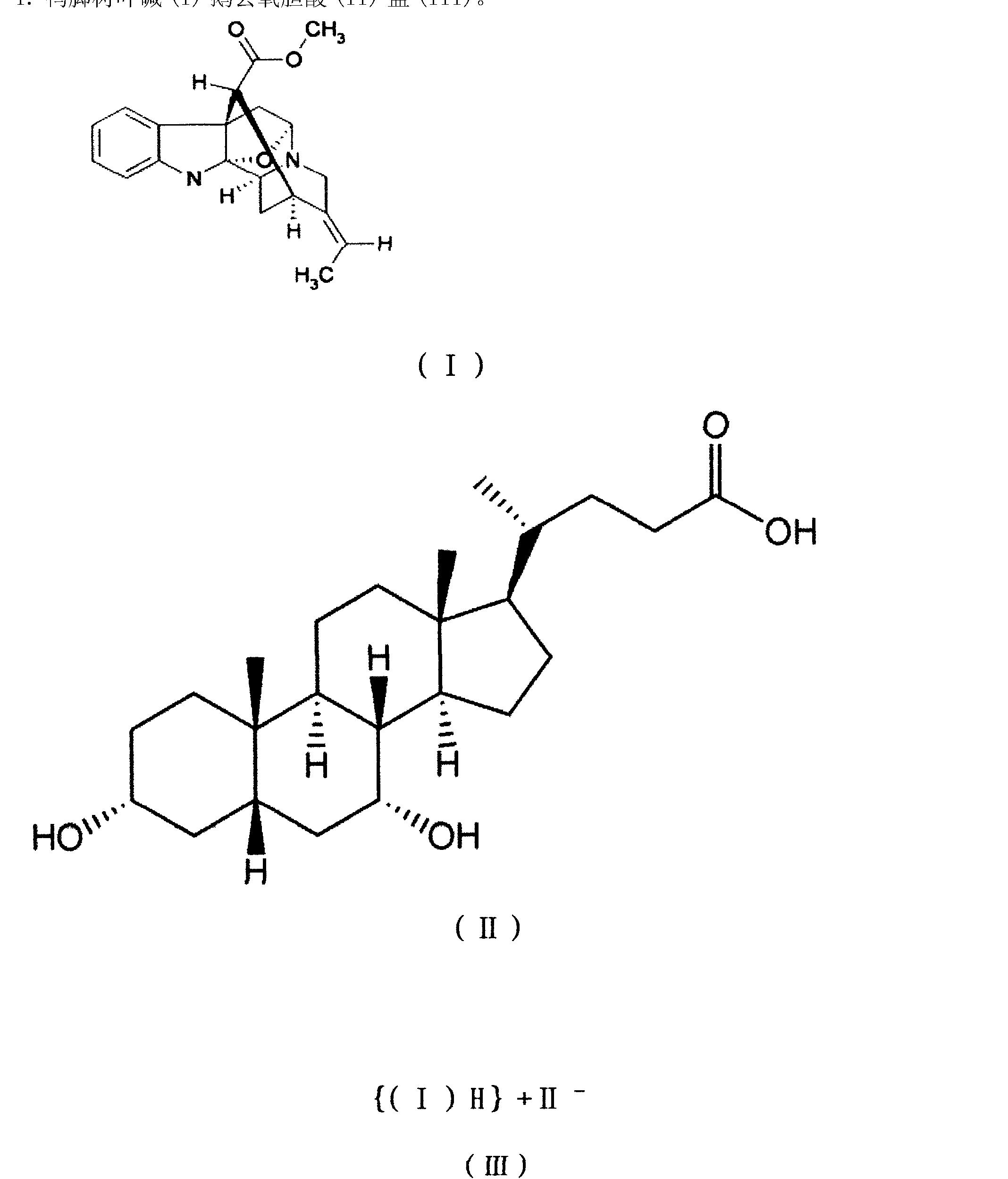 1.鸭脚树叶碱(i)鹅去氧胆酸(ii)盐(iii).