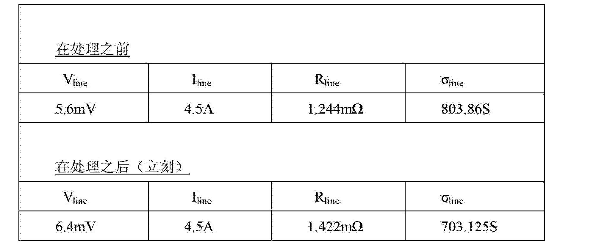 电线530的电压,电流,电阻和电导率在以下表格中示出