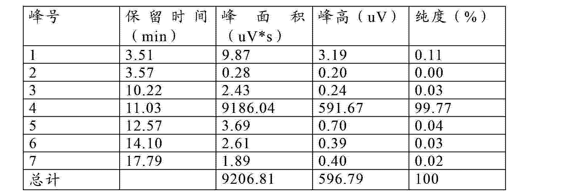 Figure CN103193730AD00121