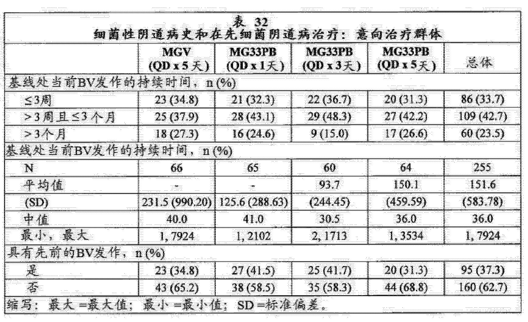 pexep cr 12.5 in pregnancy