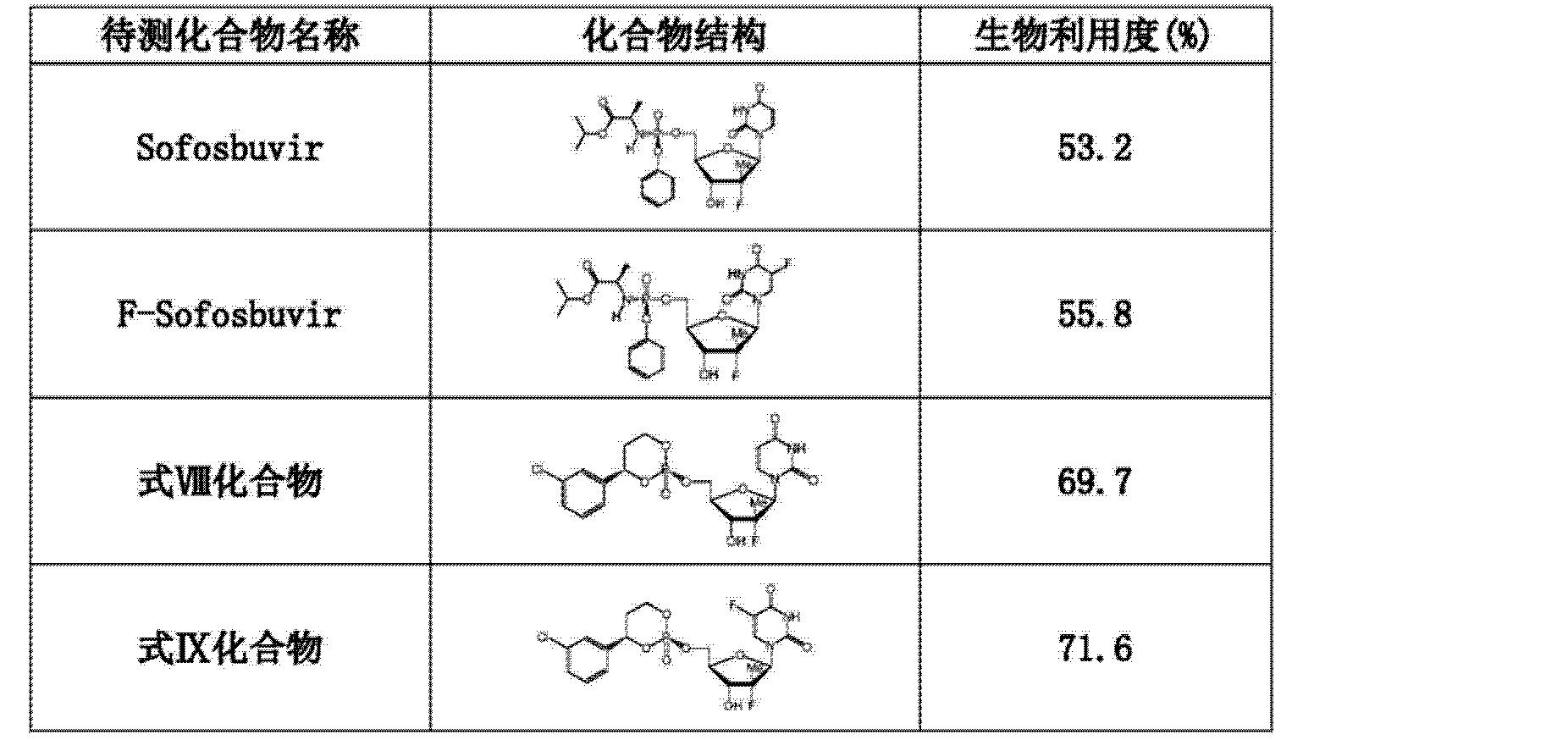 Figure CN103848877AD00121