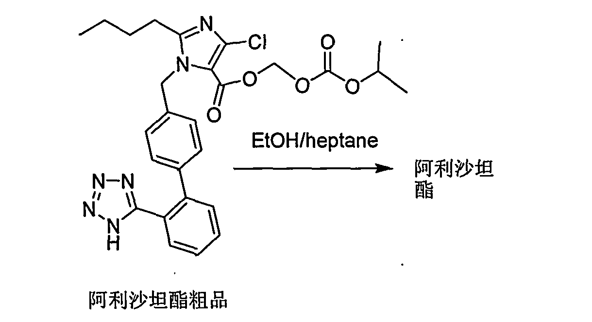 Figure CN103965171AD00171