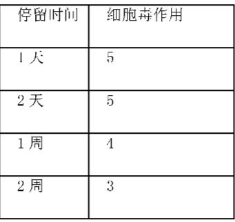 专利cn1764482b - 血管支架
