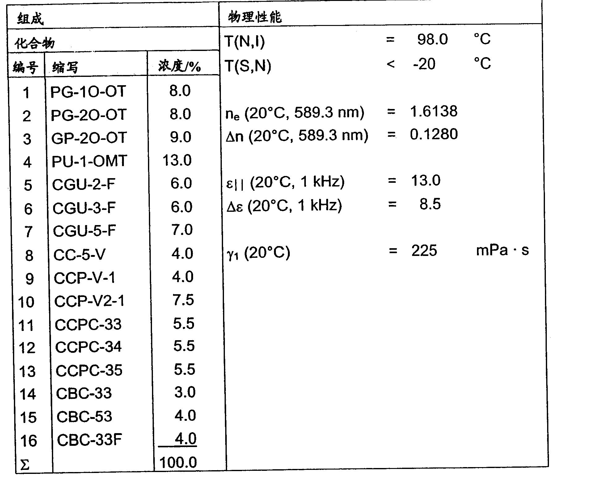 dap019bt应用电路图
