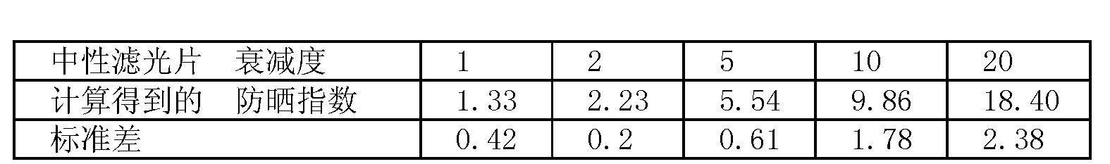 Figure CN1997910BD00111