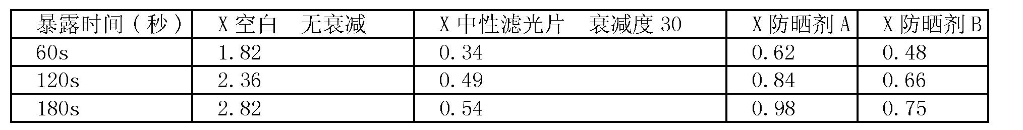 Figure CN1997910BD00122