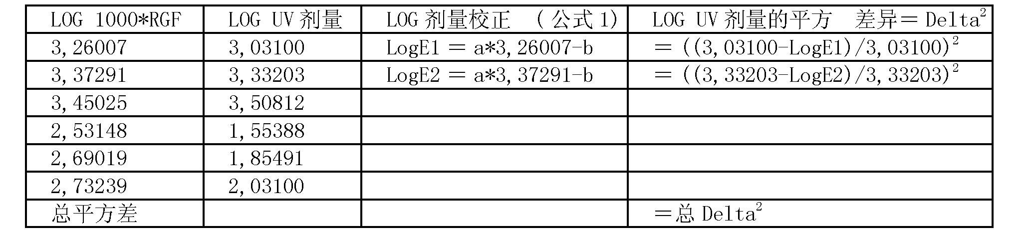 Figure CN1997910BD00132