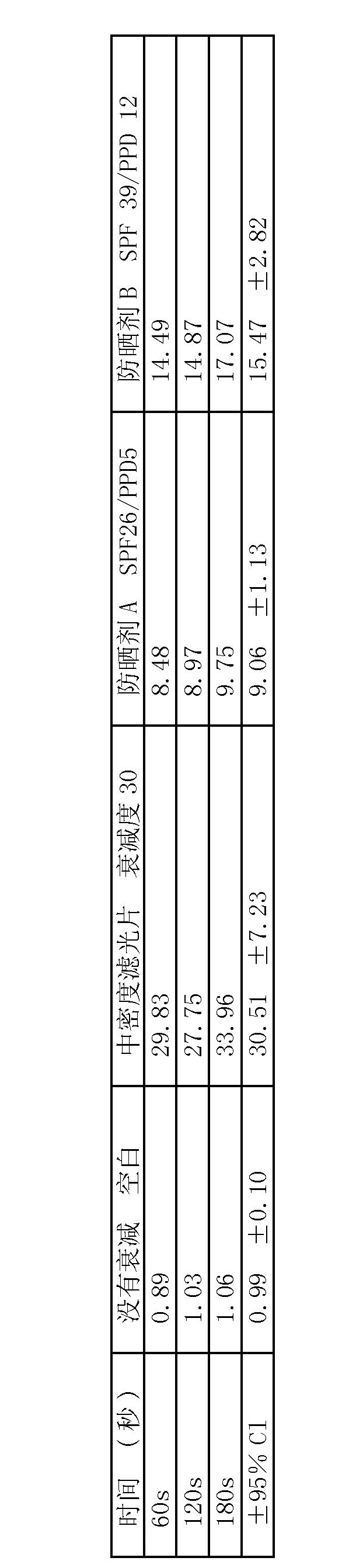 Figure CN1997910BD00141