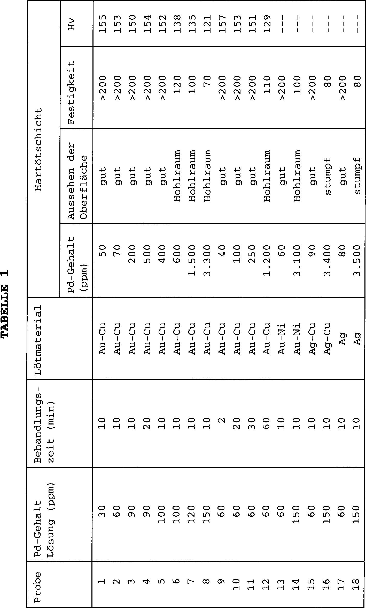 Beste Gegen Schaltplan Ideen - Der Schaltplan - triangre.info