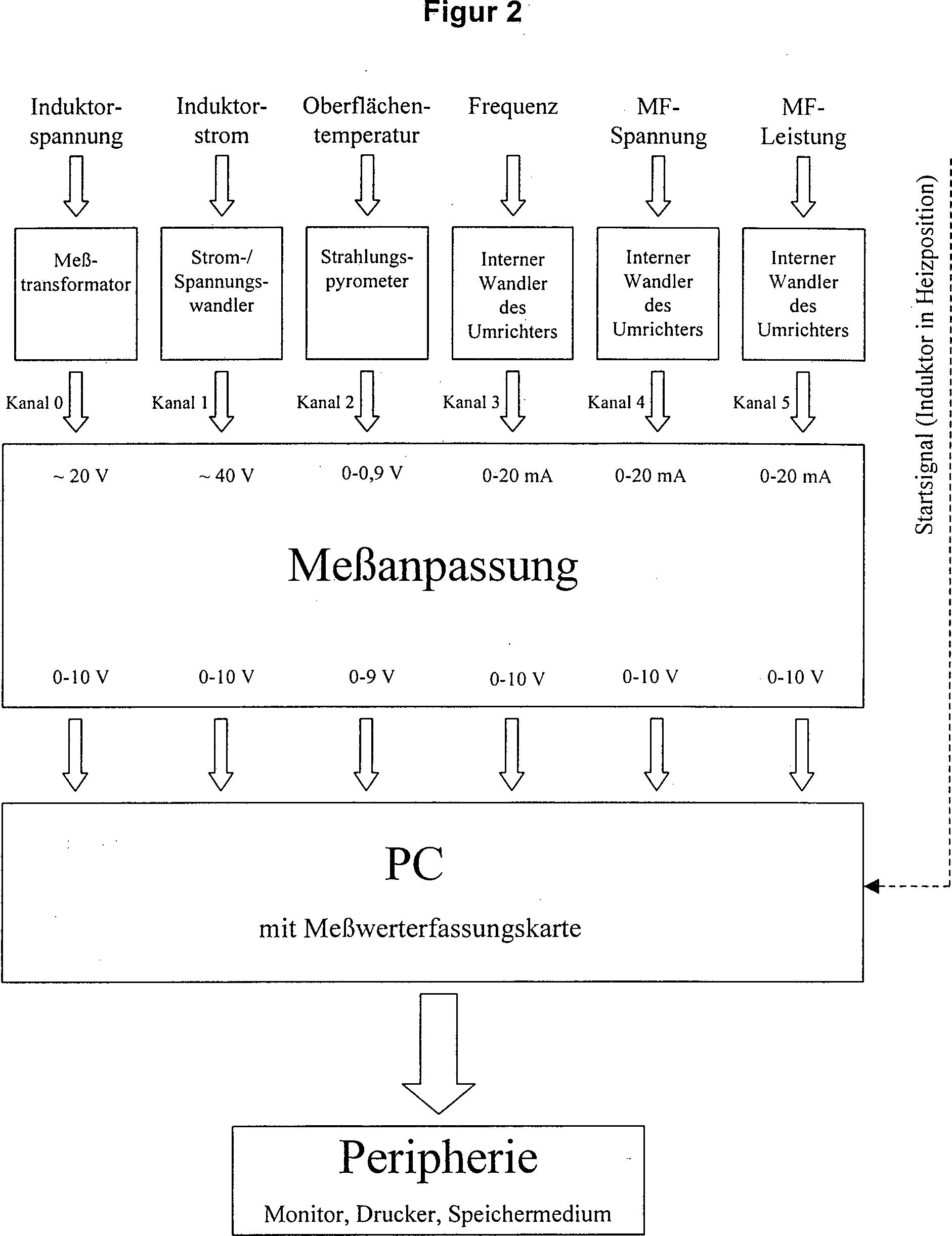 Wunderbar Lichtmaschine Schaltplan Interner Regler Fotos - Der ...