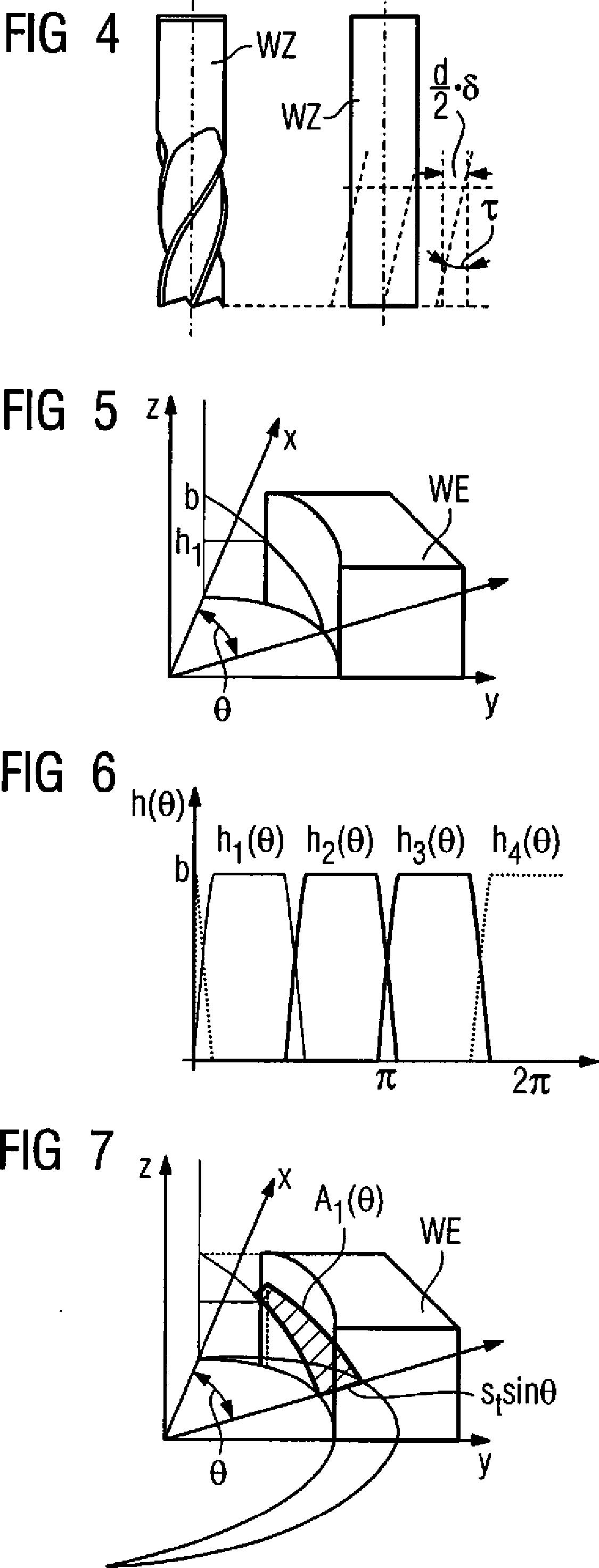patent de102005048691b4 werkzeug und verfahren zur bearbeitung eines werkst ckes aus einem. Black Bedroom Furniture Sets. Home Design Ideas