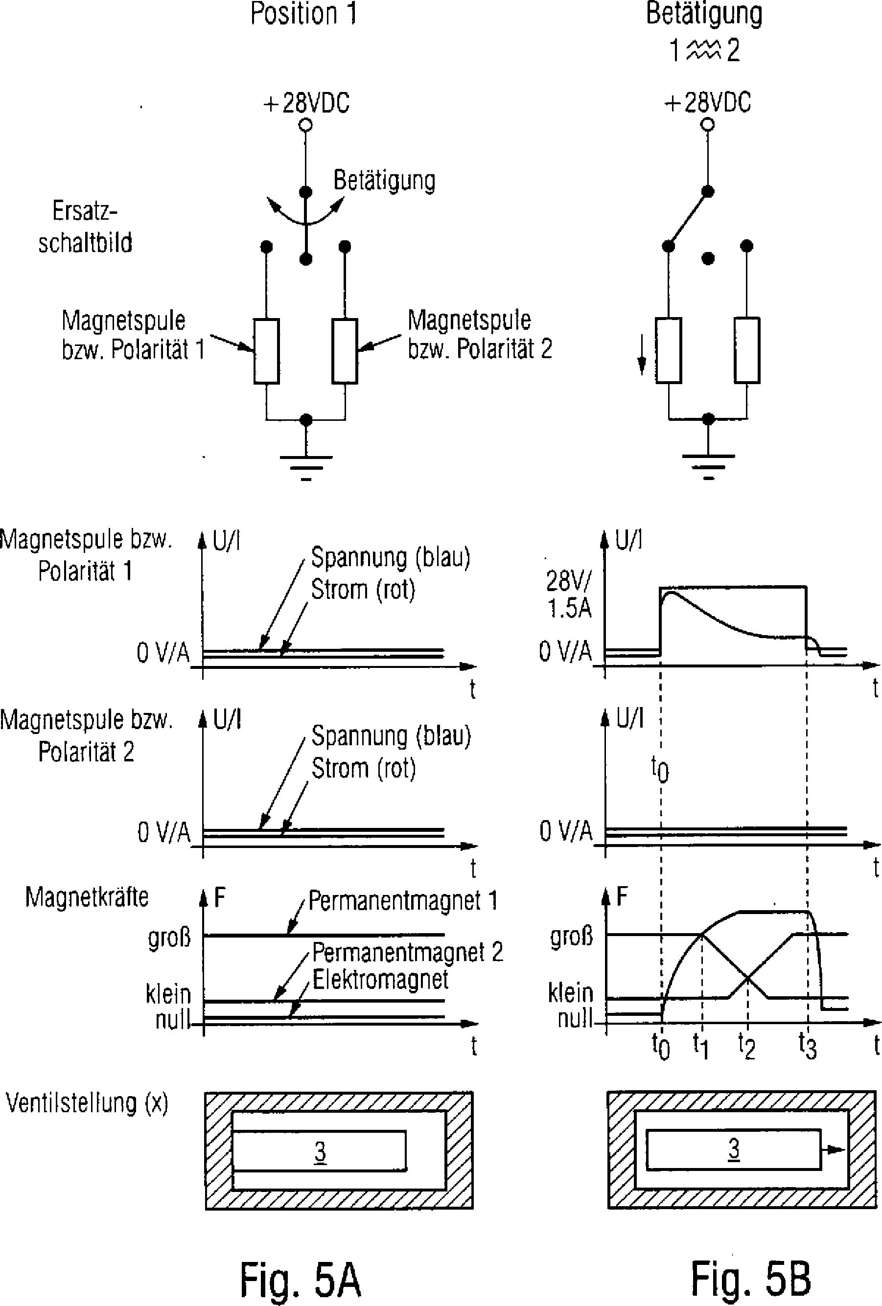 Beste Elektromagnet Symbol Fotos - Der Schaltplan - triangre.info