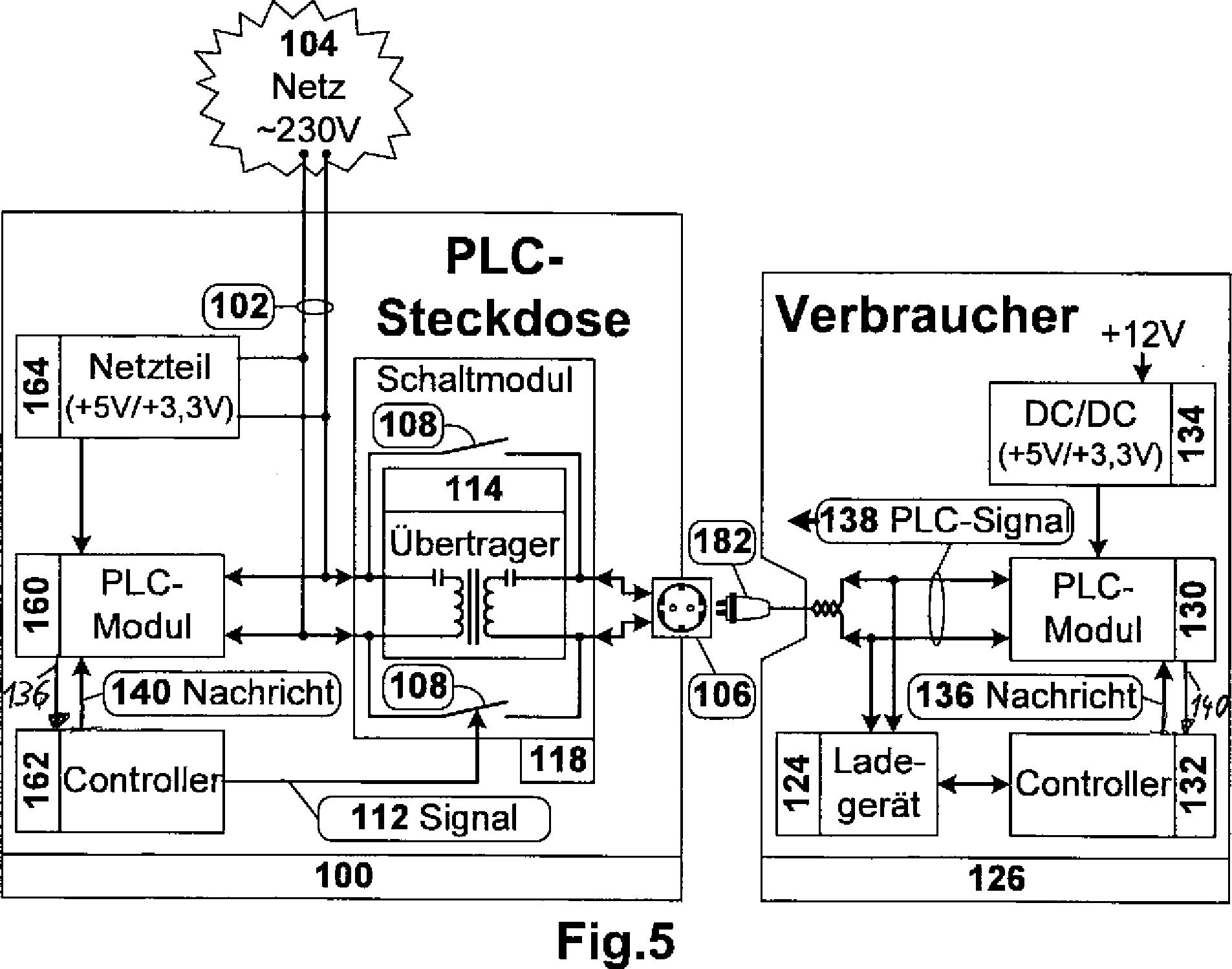 Niedlich Elektrisches Blockdiagramm Zeitgenössisch - Der Schaltplan ...
