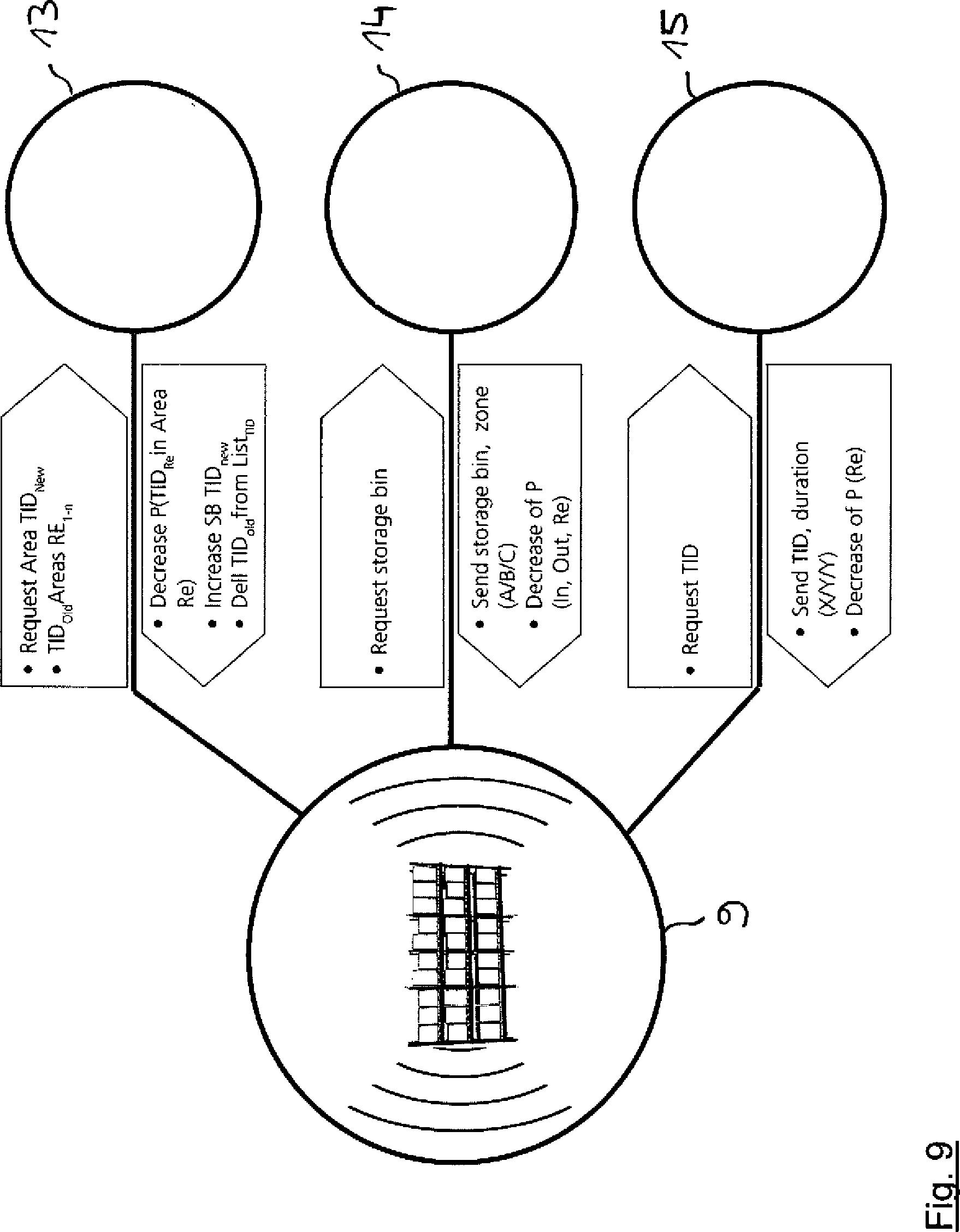 c172 adf antenna images